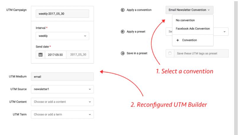 Terminus URL shortener