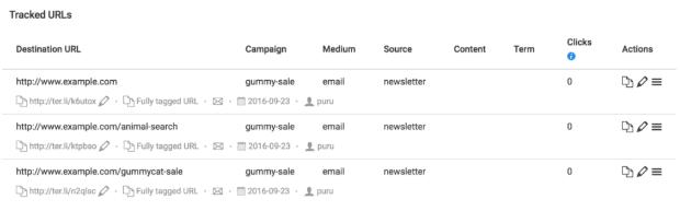 tracked URLs dashboard
